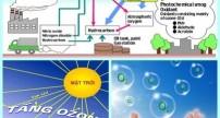 Khí ozon có hại hay không khi hít phải?